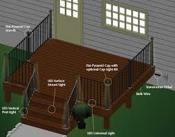 led outdoor deck lighting. fine lighting o loudhaze with outdoor deck post lighting with led outdoor deck lighting