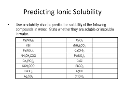 Soluble Or Insoluble In Water Chart Solubility Rules And Net Ionic Equations Ppt Download