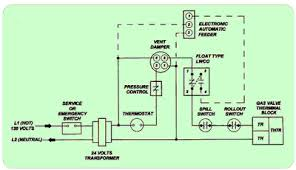 wiring residential gas heating units figure 10 float type lwco schematic pressure control and thermostat