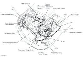 2003 kia sedona engine diagram engine diagram awesome engine diagram 2003 kia sedona engine diagram engine diagram good 4 cylinder engine diagram soul 4 engine 2003 kia sedona engine diagram
