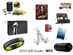 2013's Top 10 Christmas Gifts for Everyone on Your List - Quicken Loans  Zing Blog.