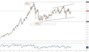 Nasdaq 2000 Chart Ideas And Forecasts On Nasdaq Biotechnology Nasdaq Nbi