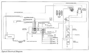 rv power inverter wiring diagram wiring diagrams best great of rv power converter wiring diagram schematic electrical camper power converter wiring diagram inspirational rv