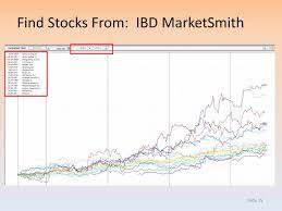 Ppt How I Make Money In Stocks Using Ibd Marketsmith