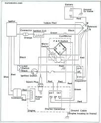 ez wiring harness review inspirational wiring harness install EZ Wiring Schematics for Hot Rod ez wiring harness review e z wiring harness diagram wiring diagrams schematics wiring a plug from a ez wiring