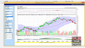 Qt Charts Is Chartdirector A Cheap C Qt Charting Library Decent For 100 Usd