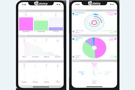 Getting Started With Charts In Xamarin Forms Askxammy