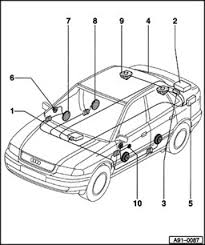 dodge stratus wiring diagram audio wirdig dodge stratus stereo wiring harness engine wiring diagrams amp repair