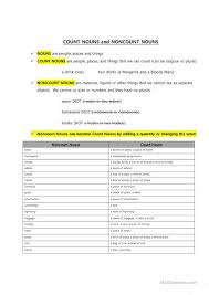 step essay topics common application
