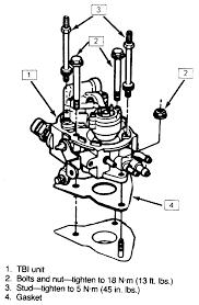 Gm Tbi Conversion Wiring Diagram