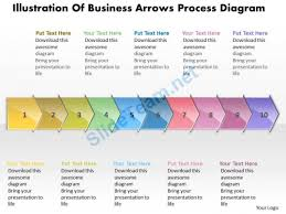 business and profesional   business process diagramsbusiness powerpoint templates illustration of arrows process diagram applied to  s