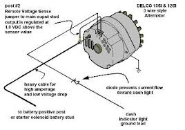 wiring diagram how to wire gm alternator diagram single chevy 3 wire alternator to 1 wire conversion at Chevy 3 Wire Alternator Diagram