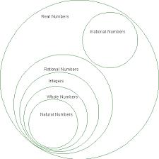 Venn Diagram About Sets Congruent Segments