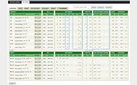 Fantasy Football Depth Online Charts Collection