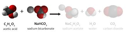 The chemical equation for the reaction of vinegar with baking soda. Acetic  acid, which
