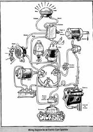 harley davidson wiring diagrams and schematics early electric start sportster · magneto systems 1947 harley davidson wiring diagram