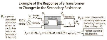 transformer circuitsrs