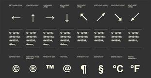 Html Symbols Chart Html Symbols Entities And Codes Toptal Designers