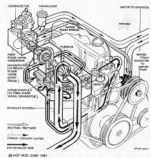 blog car cars fiero hot vapor engine mpg muscle car smokey diagram