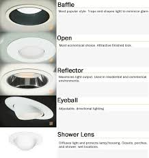 type of lighting fixtures. learn different types of recessed lights 50 amazingly clever cheat sheets to simplify home decorating projects type lighting fixtures a