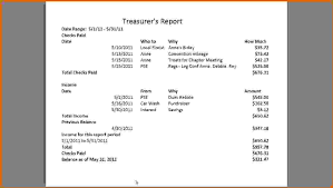 Non Profit Treasurer Report Template 12 Sample Treasurers Report For Non Profit Lease Template