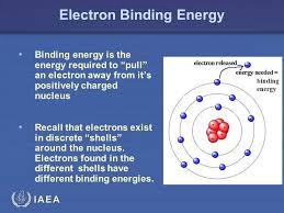 electron binding energy