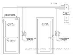 Door Access Control System Design Rfid Access Electronic Rfid - Exterior access door