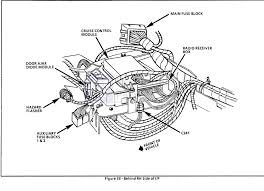 91 corvette fuse box change your idea wiring diagram design • 1992 corvette lt1 auxiliary fuse box location 45 wiring 2004 corvette fuse box 1981 corvette fuse box
