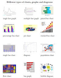 Charts Graphs And Diagrams Business English Answers Business Skills