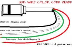 usb wiring diagram cable wiring diagram micro usb pinout female at Usb Wiring Diagram Phone