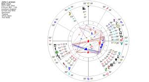 John Lennon Birth Chart Charts For Articles In Past Issues Of Eclipse Julie