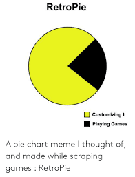 Pie Chart Games Retropie Customizing It Playing Games A Pie Chart Meme I