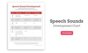 Speech Sounds Development Chart Mommy Speech Therapy
