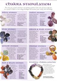 chakra healing stone jewelry inspired by yoga the nature of the human chakra system