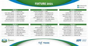 Versus / El fixture 2021 de la Primera B y Primera C