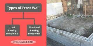 what is frost wall types of frost