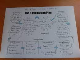 Lesson Plan Format Extraordinary The 44 Minute Lesson Plan Success Story By Dani44 TeacherToolkit