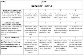 Behavior Rubric Download Classroom Behavior Plans