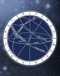 Birth Time Rectification Calculator Astrology Primary