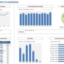 hr dashboard in excel hr dashboard sample software engineering sequence diagram