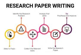 Research Paper Writing Skills The Streaming Blog