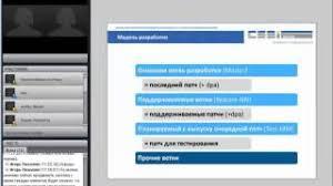 Современные технологии автоматизации реферат fairwork pro Современные информационные технологии внутреннее финансирование технологии реферат скачать порядок проведения технического аудита современные