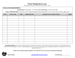 Food Dating Chart Temperature Chart Template Food Temperature Log In 2019