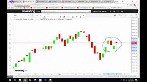 Share Market Chart Analysis In Tamil Stock Market Analysis And Updates 31st May 2018 Share Trading Knowledge Sharing Tamil Share