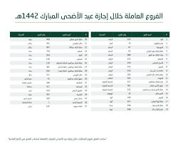 فروع البنك الاهلي المداومة في العيد 1442-2021 ومواعيد العمل - موقع المرجع