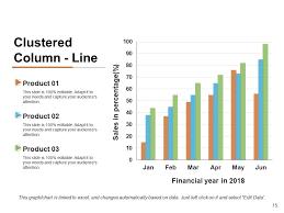 Evaluation Chart Sample Performance Evaluation Powerpoint Presentation Slides