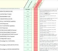 Supplier Scorecard Template Excel Sales In Vendor Evaluation Word
