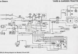 john deere wire diagram trusted wiring diagram online john deere 1445 wiring diagram lovely lt133 images electrical cat wire diagram john deere wire diagram