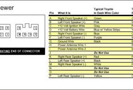 2001 toyota tundra stereo wiring diagram images toyota tundra fuse box diagram