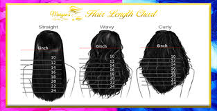 Straight Hair Length Chart Hair Length Chart Morganluxuryhair